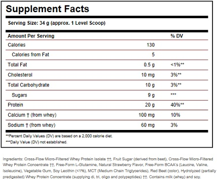 Solgar Whey to Go Strawberry Ingredients