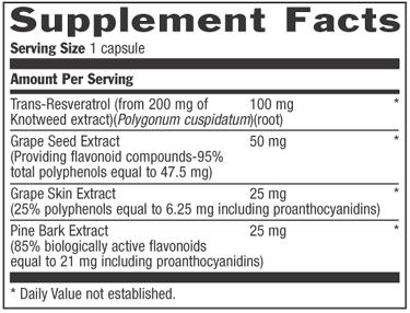 Resveratrol Ingredients
